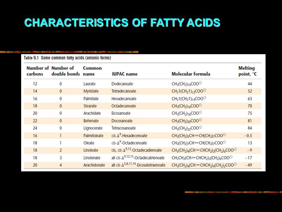 CHARACTERISTICS OF FATTY ACIDS