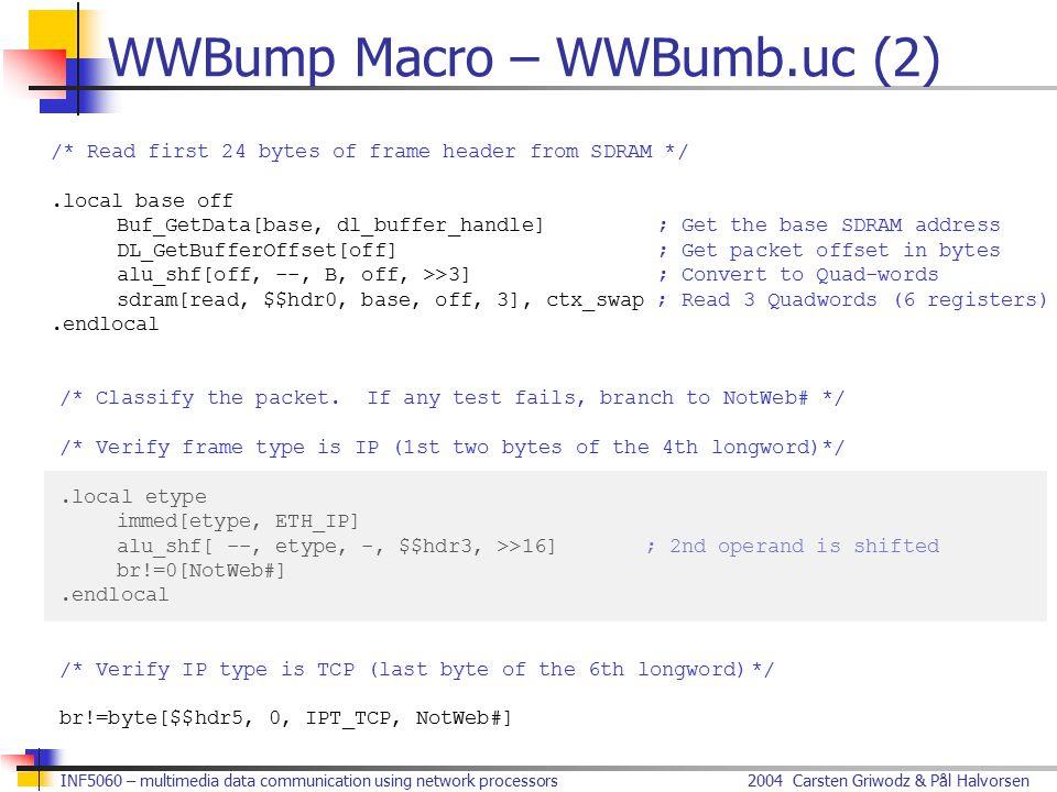 2004 Carsten Griwodz & Pål HalvorsenINF5060 – multimedia data communication using network processors WWBump Macro – WWBumb.uc (2) /* Read first 24 byt