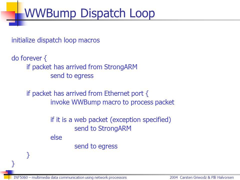 2004 Carsten Griwodz & Pål HalvorsenINF5060 – multimedia data communication using network processors WWBump Dispatch Loop initialize dispatch loop mac