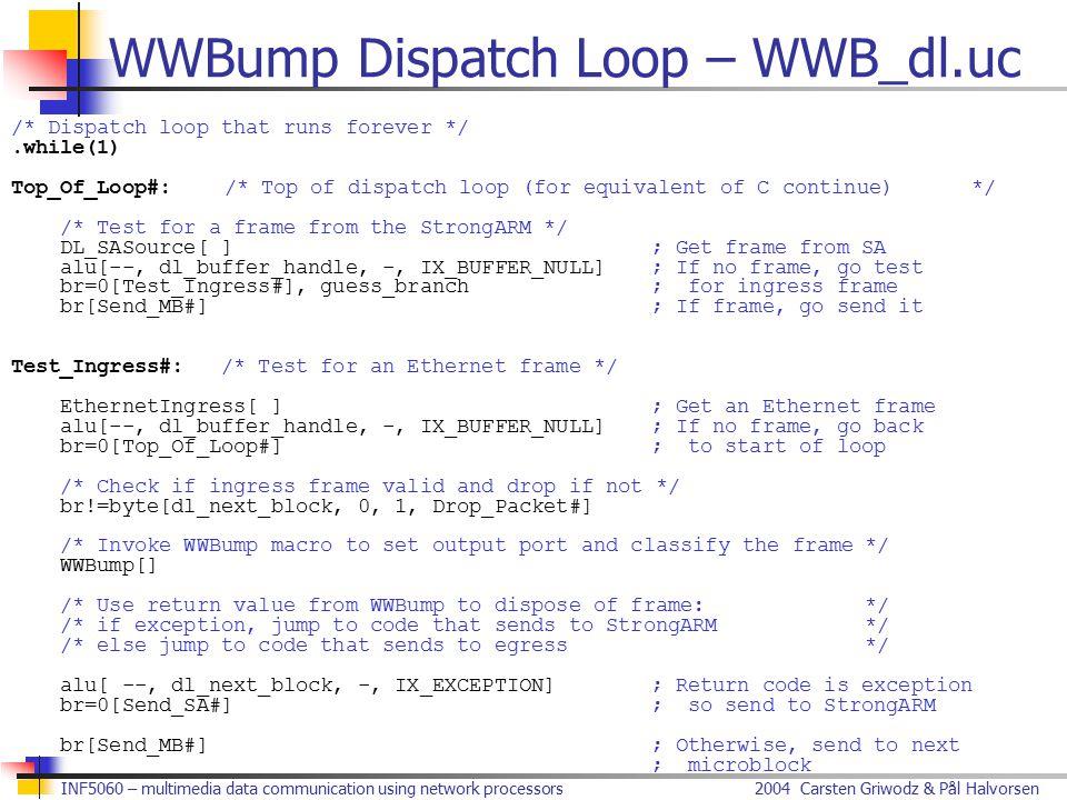 2004 Carsten Griwodz & Pål HalvorsenINF5060 – multimedia data communication using network processors WWBump Dispatch Loop – WWB_dl.uc /* Dispatch loop