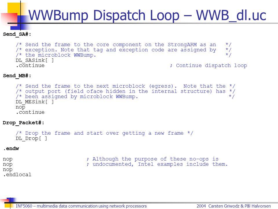 2004 Carsten Griwodz & Pål HalvorsenINF5060 – multimedia data communication using network processors WWBump Dispatch Loop – WWB_dl.uc Send_SA#: /* Sen
