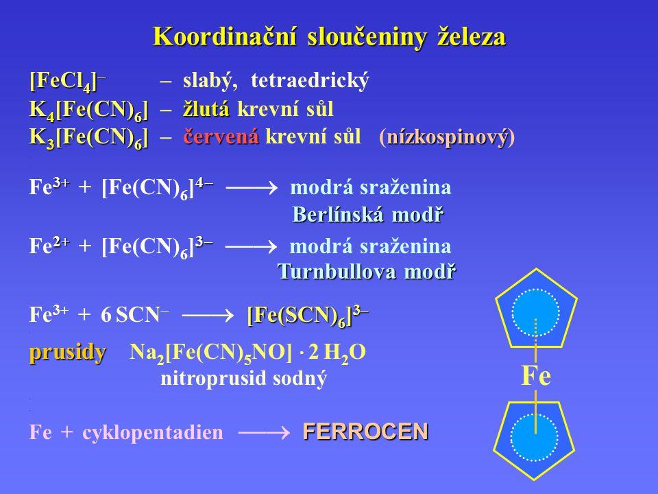 Koordinační sloučeniny železa [FeCl 4 ] – [FeCl 4 ] – – slabý, tetraedrický.