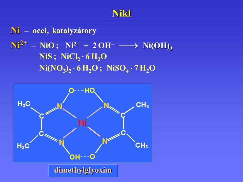 Nikl Ni Ni – ocel, katalyzátory.