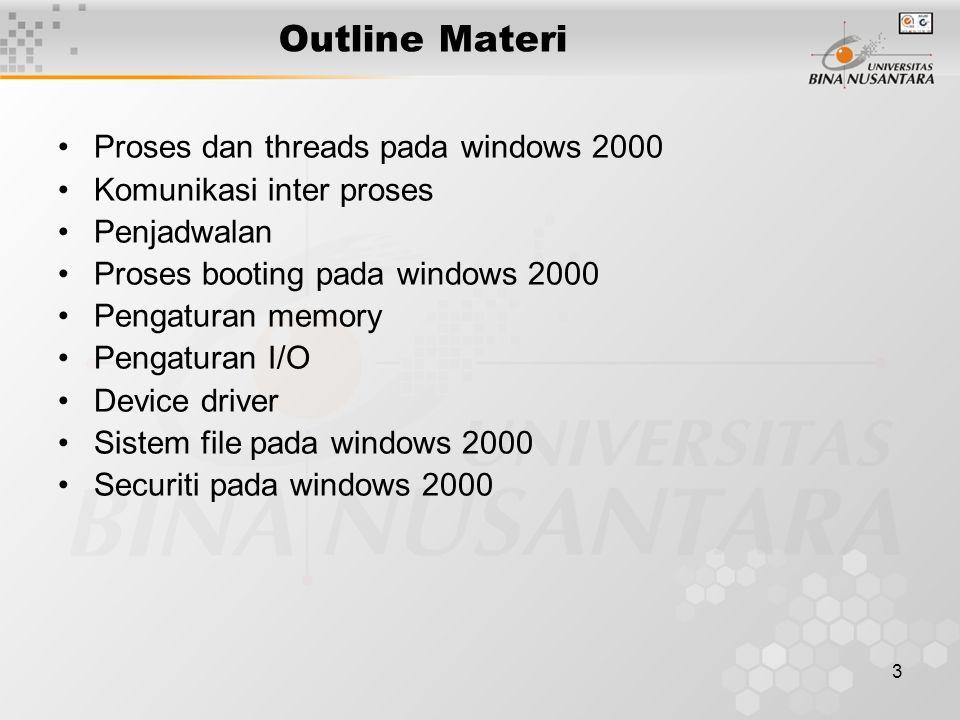 3 Outline Materi Proses dan threads pada windows 2000 Komunikasi inter proses Penjadwalan Proses booting pada windows 2000 Pengaturan memory Pengaturan I/O Device driver Sistem file pada windows 2000 Securiti pada windows 2000