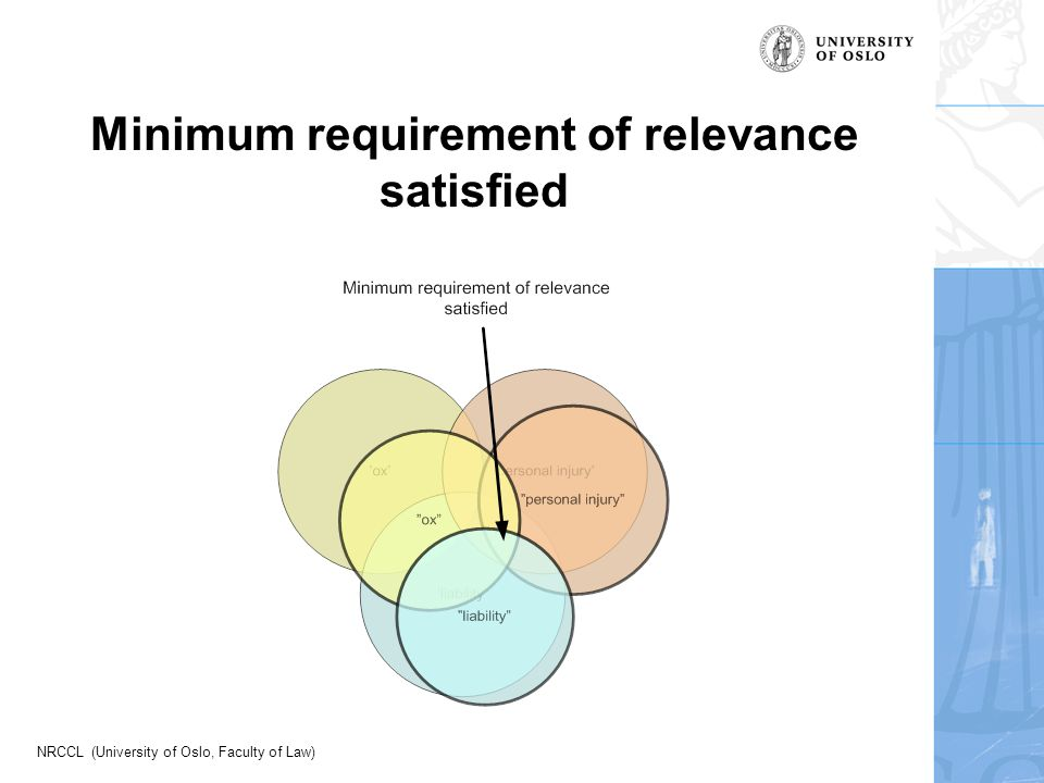 NRCCL (University of Oslo, Faculty of Law) Minimum requirement of relevance satisfied