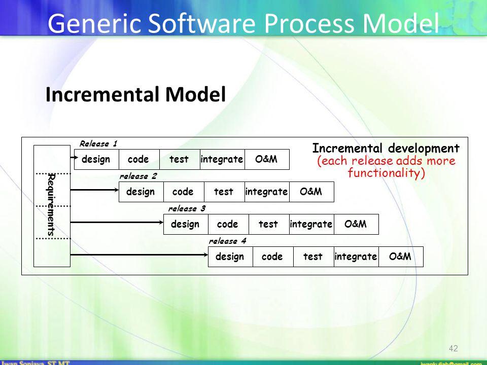 42 Requirements designcodetestintegrateO&M designcodetestintegrateO&M designcodetestintegrateO&M designcodetestintegrateO&M Release 1 release 2 releas