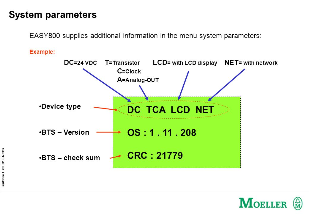 Schutzvermerk nach DIN 34 beachten EASY800 supplies additional information in the menu system parameters: DC TCA LCD NET OS : 1.