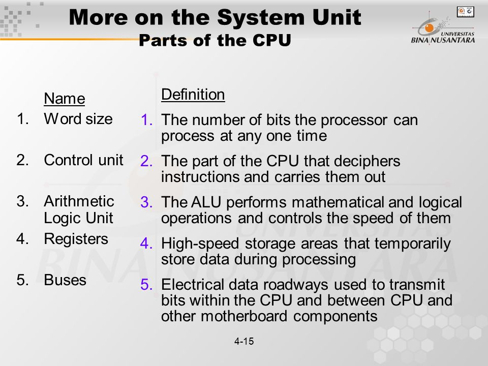4-15 More on the System Unit Parts of the CPU Name 1.Word size 2.Control unit 3.Arithmetic Logic Unit 4.Registers 5.Buses Definition 1.The number of bits the processor can process at any one time 2.The part of the CPU that deciphers instructions and carries them out 3.The ALU performs mathematical and logical operations and controls the speed of them 4.High-speed storage areas that temporarily store data during processing 5.Electrical data roadways used to transmit bits within the CPU and between CPU and other motherboard components