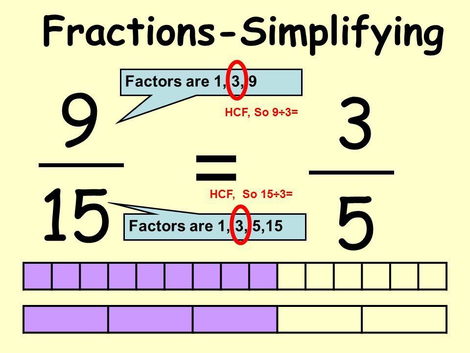 Fractions-Simplifying 18 27 = Factors are 1, 2, 3, 6, 9, 18 Factors are 1, 3, 9, 27 2 HCF 3