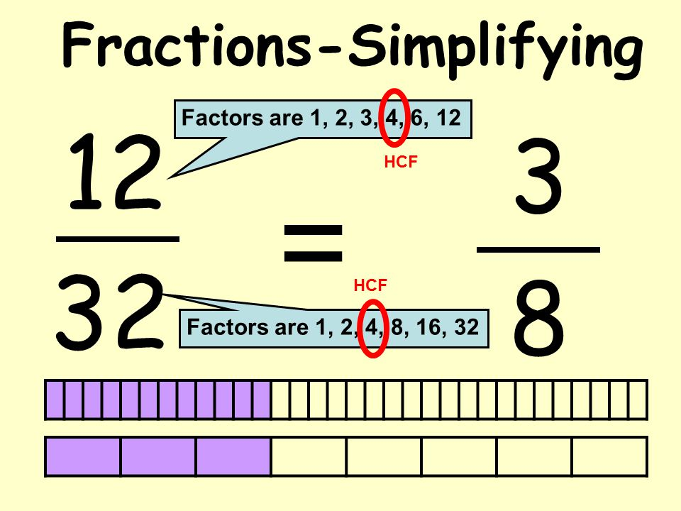 Fractions-Simplifying 7 = Factors are 1, 7 Factors are 1, 2, 4, 7, 14, 28 1 HCF 4 28