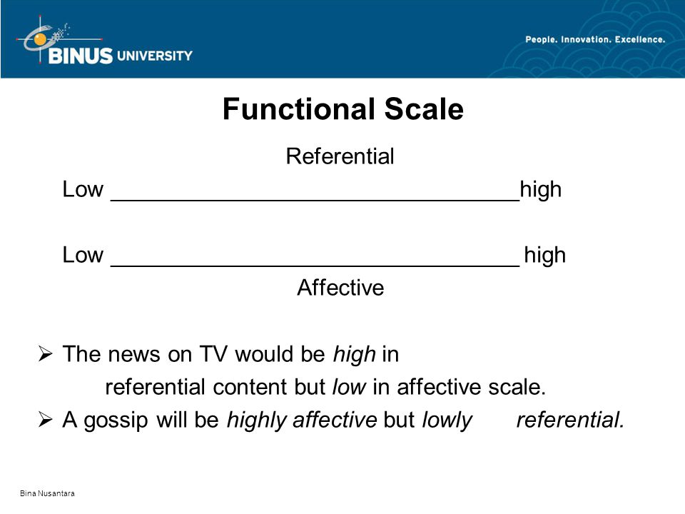 Bina Nusantara Functional Scale Referential Low ________________________________high Affective  The news on TV would be high in referential content but low in affective scale.