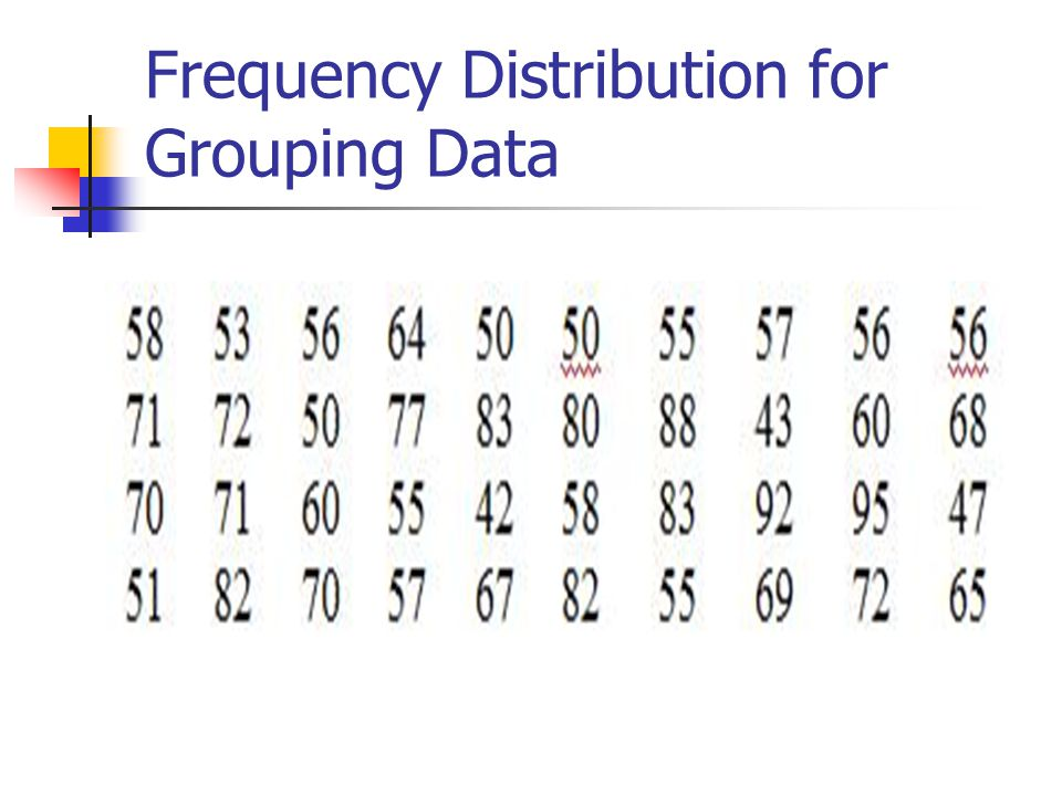 Frequency Distribution for Grouping Data