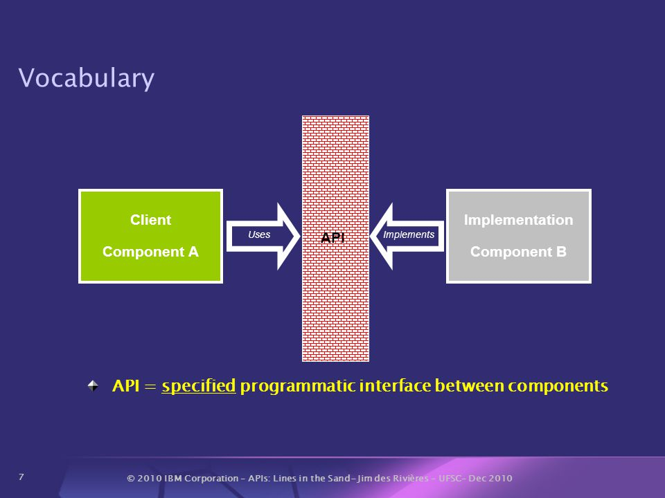 © 2010 IBM Corporation – APIs: Lines in the Sand- Jim des Rivières – UFSC– Dec 2010 8 Vocabulary API = Application Programmer Interface Specified programmatic interface between components API spec is statement of intent Captures how API is supposed to work Establishes contracts between parties API mediates interaction between client and implementation Controls inter-component coupling API spec and implementation play complementary roles Both critically important