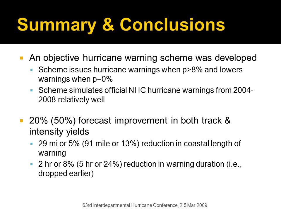  An objective hurricane warning scheme was developed  Scheme issues hurricane warnings when p>8% and lowers warnings when p=0%  Scheme simulates official NHC hurricane warnings from 2004- 2008 relatively well  20% (50%) forecast improvement in both track & intensity yields  29 mi or 5% (91 mile or 13%) reduction in coastal length of warning  2 hr or 8% (5 hr or 24%) reduction in warning duration (i.e., dropped earlier) 63rd Interdepartmental Hurricane Conference, 2-5 Mar 2009