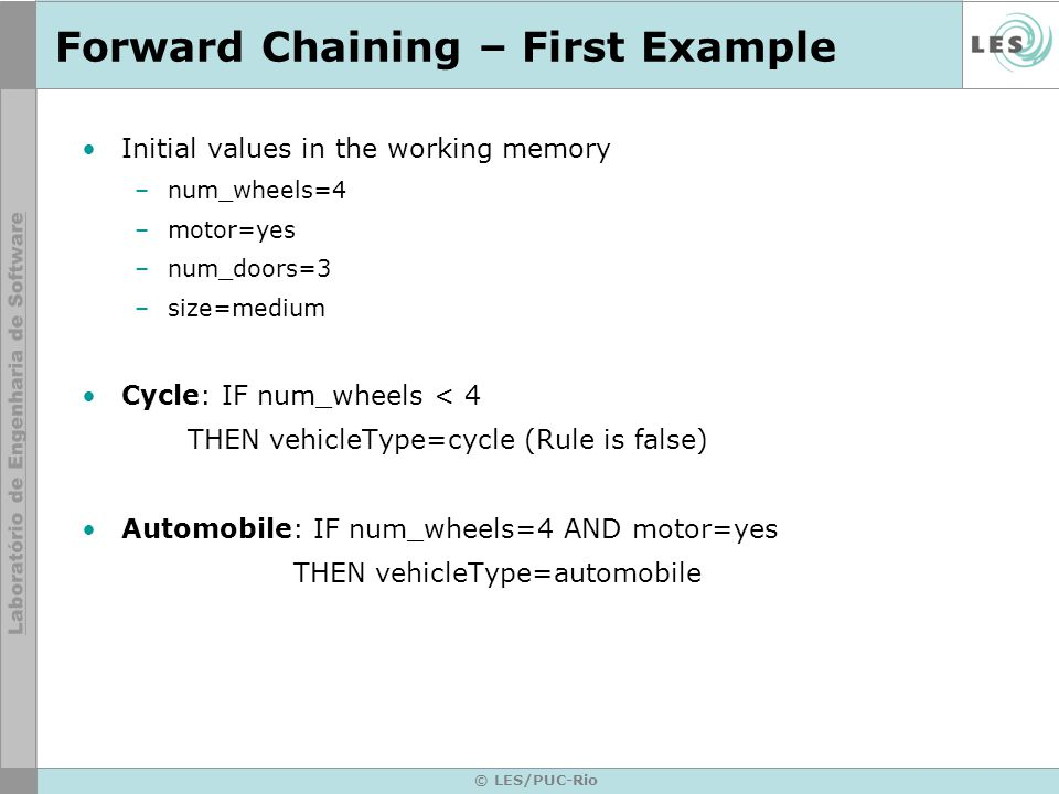 © LES/PUC-Rio Forward Chaining – First Example Initial values in the working memory –num_wheels=4 –motor=yes –num_doors=3 –size=medium Cycle: IF num_wheels < 4 THEN vehicleType=cycle (Rule is false) Automobile: IF num_wheels=4 AND motor=yes THEN vehicleType=automobile