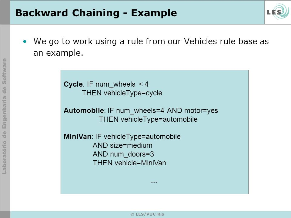 © LES/PUC-Rio Backward Chaining - Example We go to work using a rule from our Vehicles rule base as an example.
