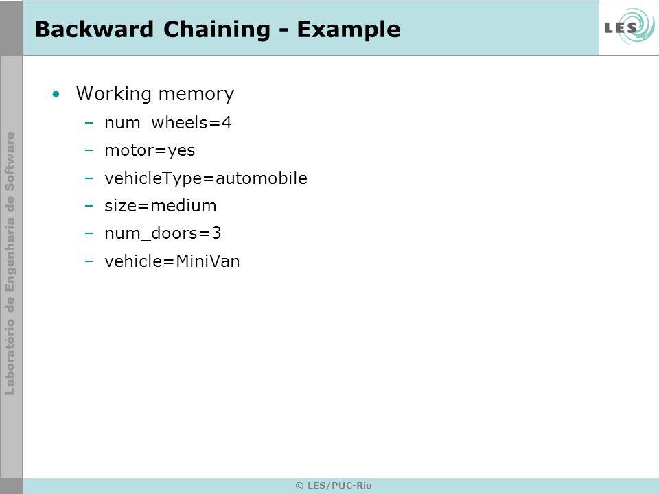 © LES/PUC-Rio Backward Chaining - Example Working memory –num_wheels=4 –motor=yes –vehicleType=automobile –size=medium –num_doors=3 –vehicle=MiniVan