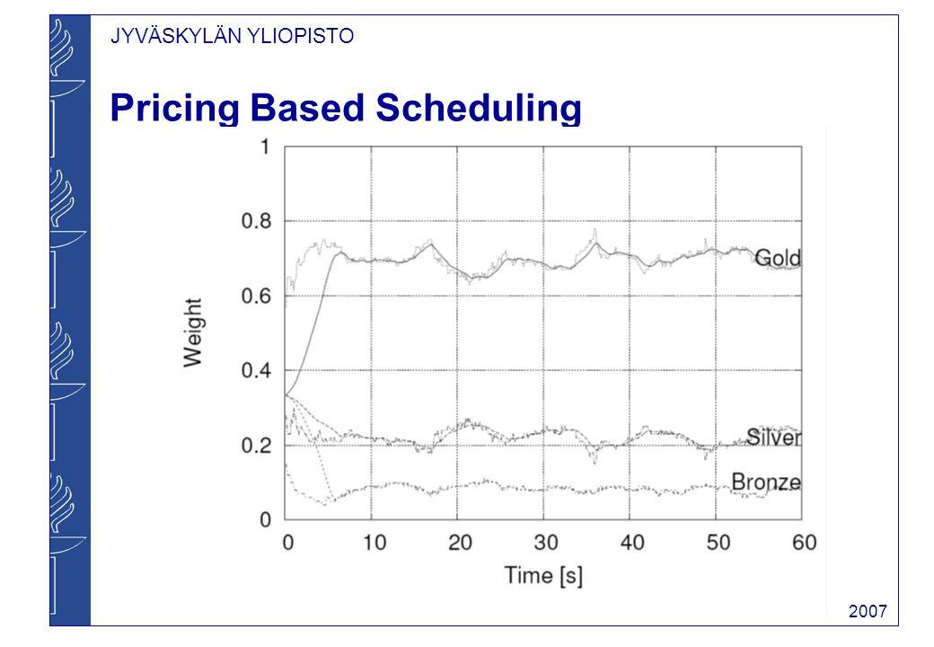 JYVÄSKYLÄN YLIOPISTO 2007 Pricing Based Scheduling