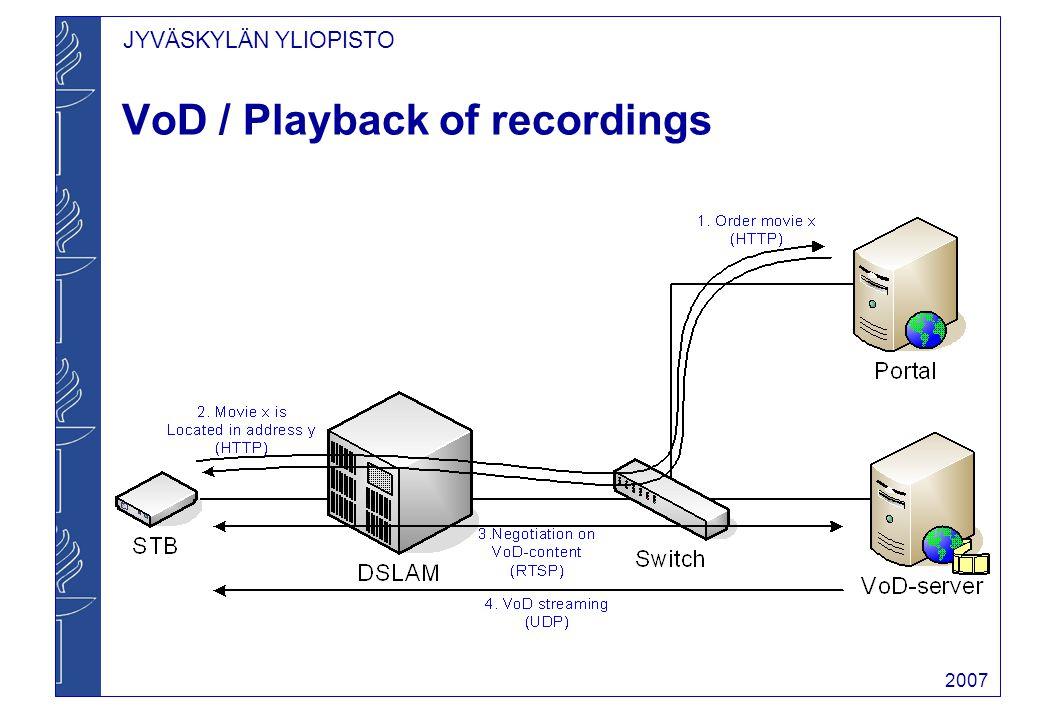 JYVÄSKYLÄN YLIOPISTO 2007 Example simulation scenario  30 VoIP connections  One background connection (Best Effort / TCP)