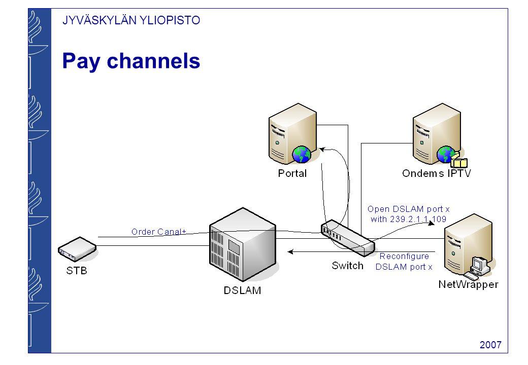 JYVÄSKYLÄN YLIOPISTO 2007 Pay channels