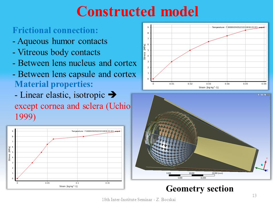 13 Frictional connection: - Aqueous humor contacts - Vitreous body contacts - Between lens nucleus and cortex - Between lens capsule and cortex Material properties: - Linear elastic, isotropic  except cornea and sclera (Uchio 1999) Constructed model Geometry section 18th Inter-Institute Seminar - Z.