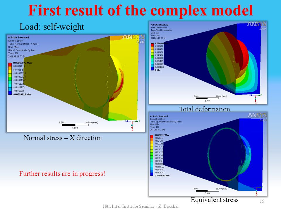 First result of the complex model Load: self-weight Total deformation Normal stress – X direction Equivalent stress Further results are in progress! 1