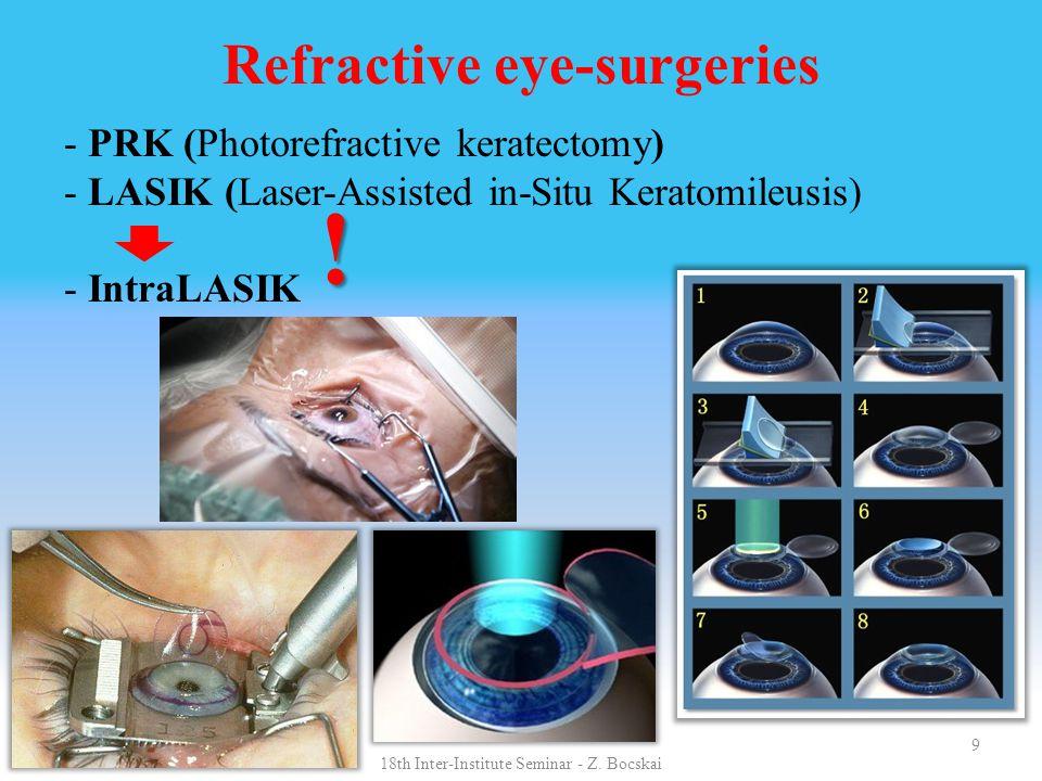Refractive eye-surgeries 18th Inter-Institute Seminar - Z.