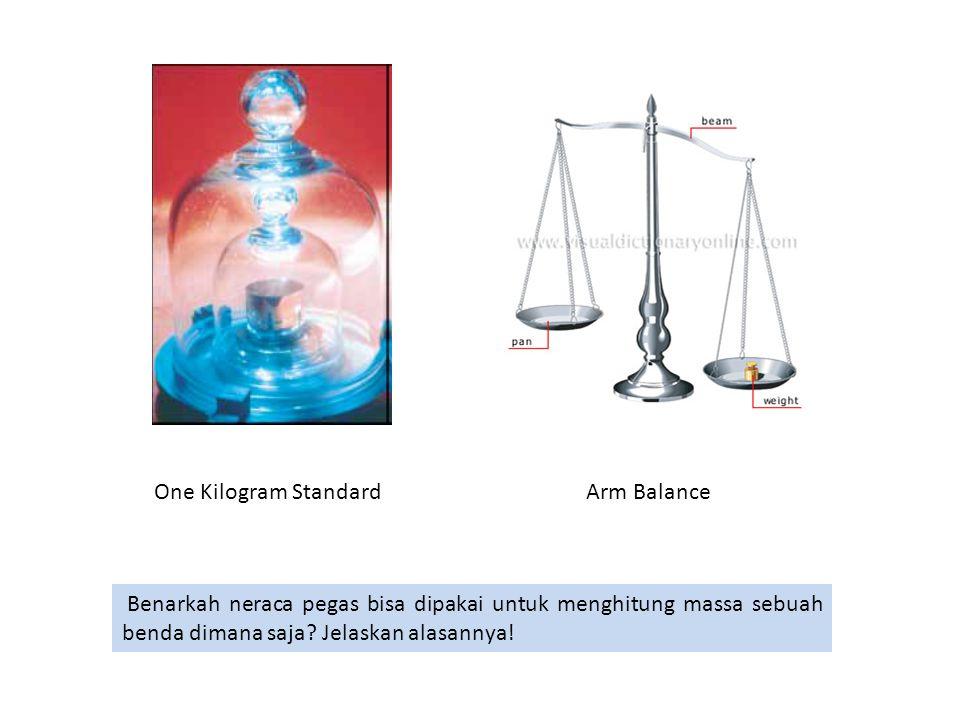 One Kilogram StandardArm Balance Benarkah neraca pegas bisa dipakai untuk menghitung massa sebuah benda dimana saja.