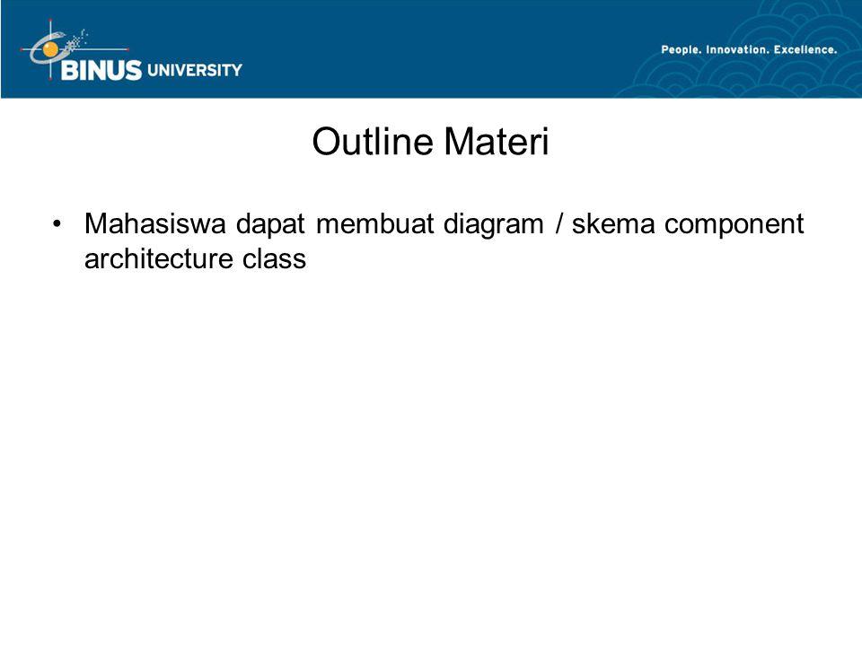 Outline Materi Mahasiswa dapat membuat diagram / skema component architecture class