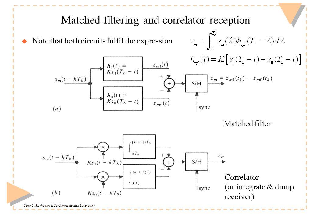 Timo O. Korhonen, HUT Communication Laboratory Matched filtering and correlator reception u Note that both circuits fulfil the expression Correlator (
