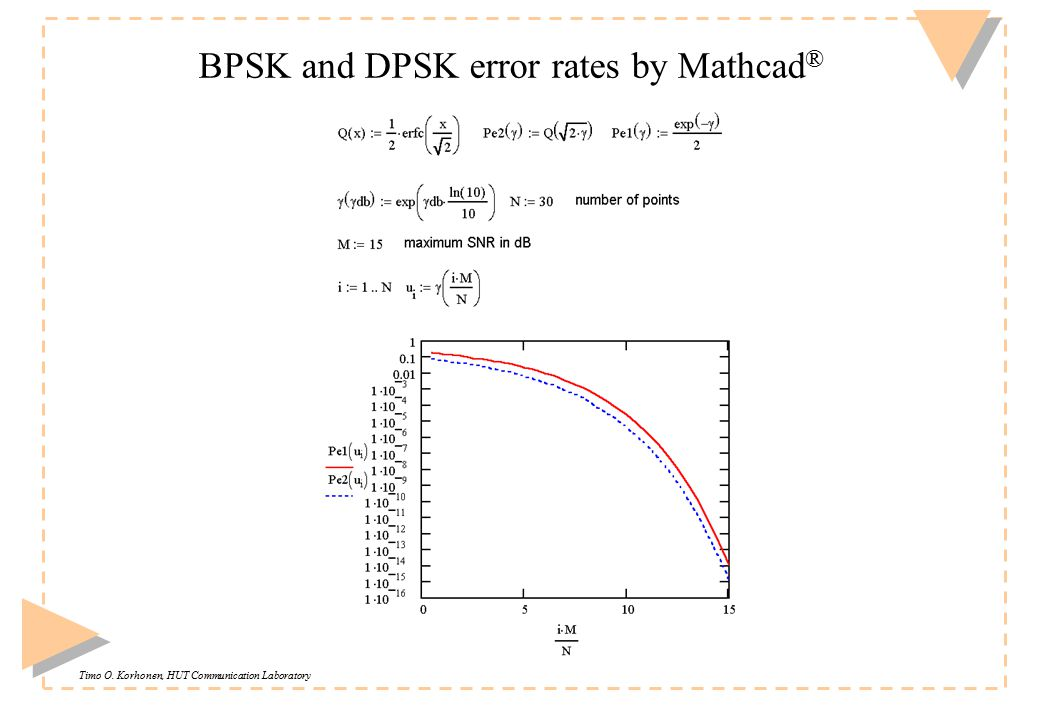 Timo O. Korhonen, HUT Communication Laboratory BPSK and DPSK error rates by Mathcad ®