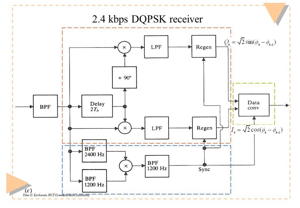 Timo O. Korhonen, HUT Communication Laboratory 2.4 kbps DQPSK receiver