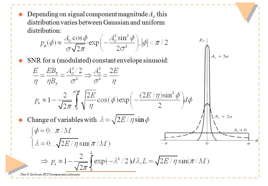 Timo O. Korhonen, HUT Communication Laboratory u Depending on signal component magnitude A c this distribution varies between Gaussian and uniform dis