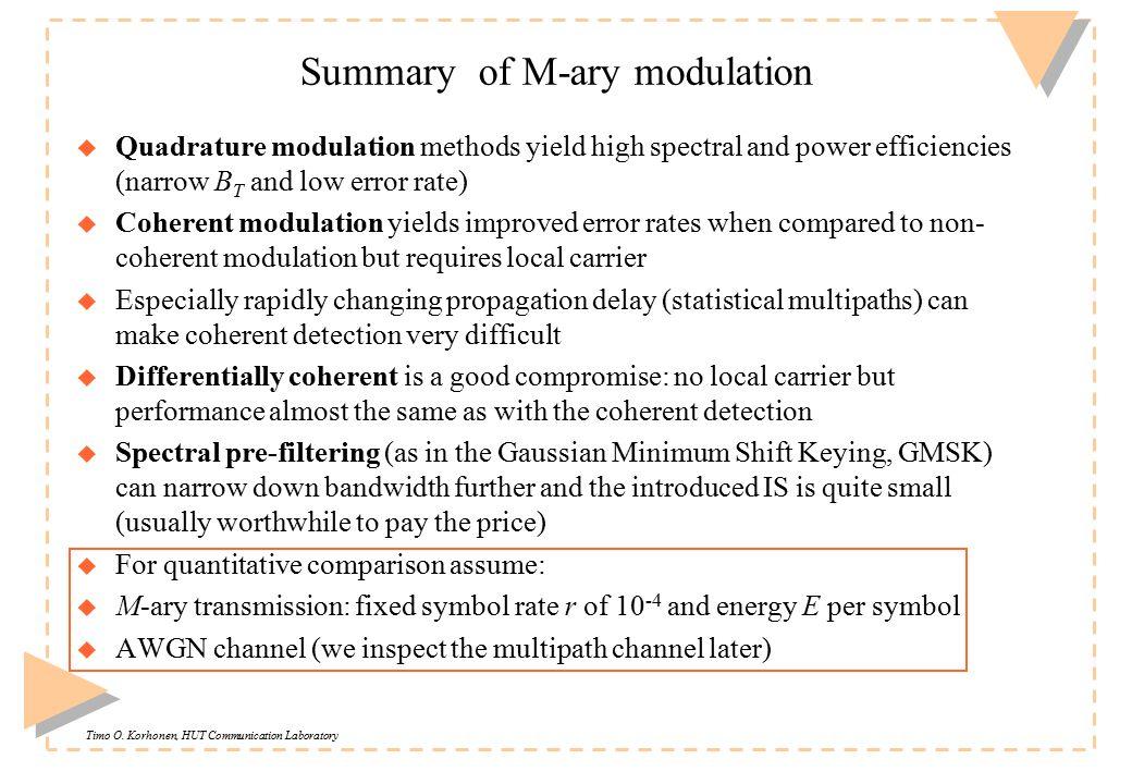 Timo O. Korhonen, HUT Communication Laboratory Summary of M-ary modulation u Quadrature modulation methods yield high spectral and power efficiencies