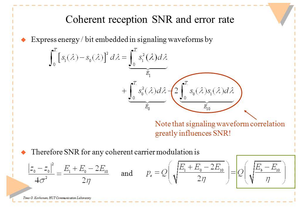 Timo O. Korhonen, HUT Communication Laboratory BPSK and DPSK error rates by Mathcad ®