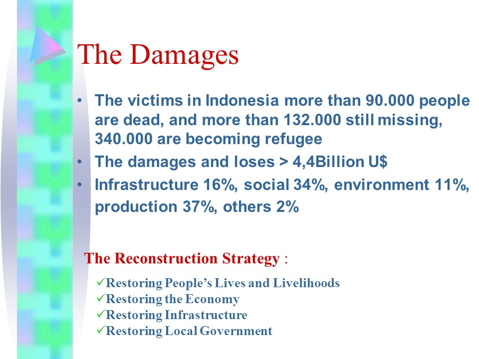 The Damages The victims in Indonesia more than 90.000 people are dead, and more than 132.000 still missing, 340.000 are becoming refugee The damages and loses > 4,4Billion U$ Infrastructure 16%, social 34%, environment 11%, production 37%, others 2% Restoring People's Lives and Livelihoods Restoring the Economy Restoring Infrastructure Restoring Local Government The Reconstruction Strategy :