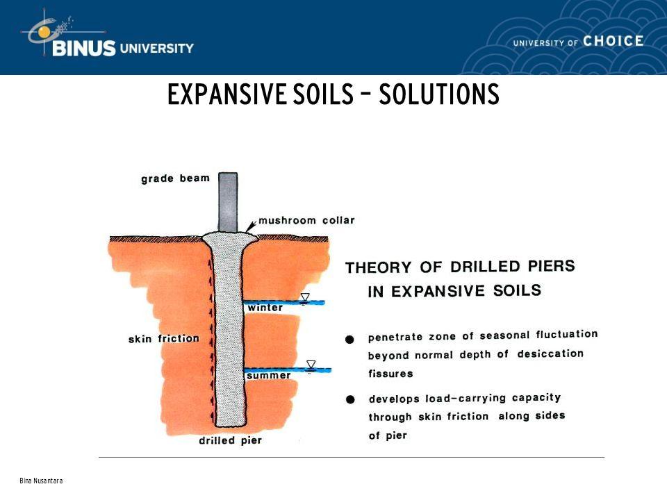 Bina Nusantara EXPANSIVE SOILS – SOLUTIONS