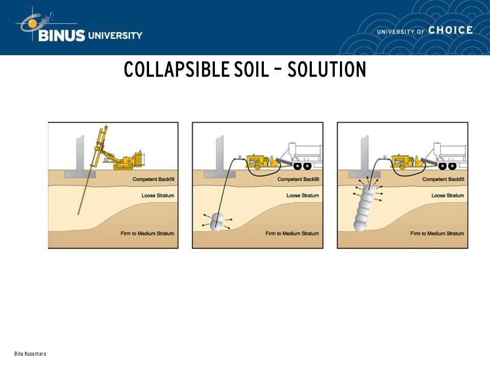 Bina Nusantara COLLAPSIBLE SOIL – SOLUTION