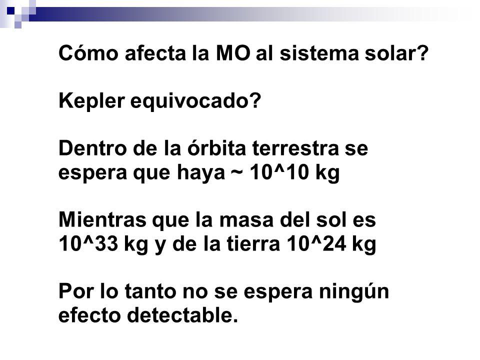 Cómo afecta la MO al sistema solar. Kepler equivocado.