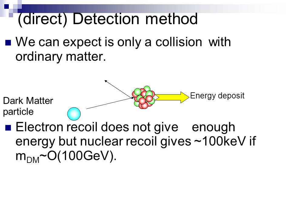 (direct) Detection method We can expect is only a collision with ordinary matter.