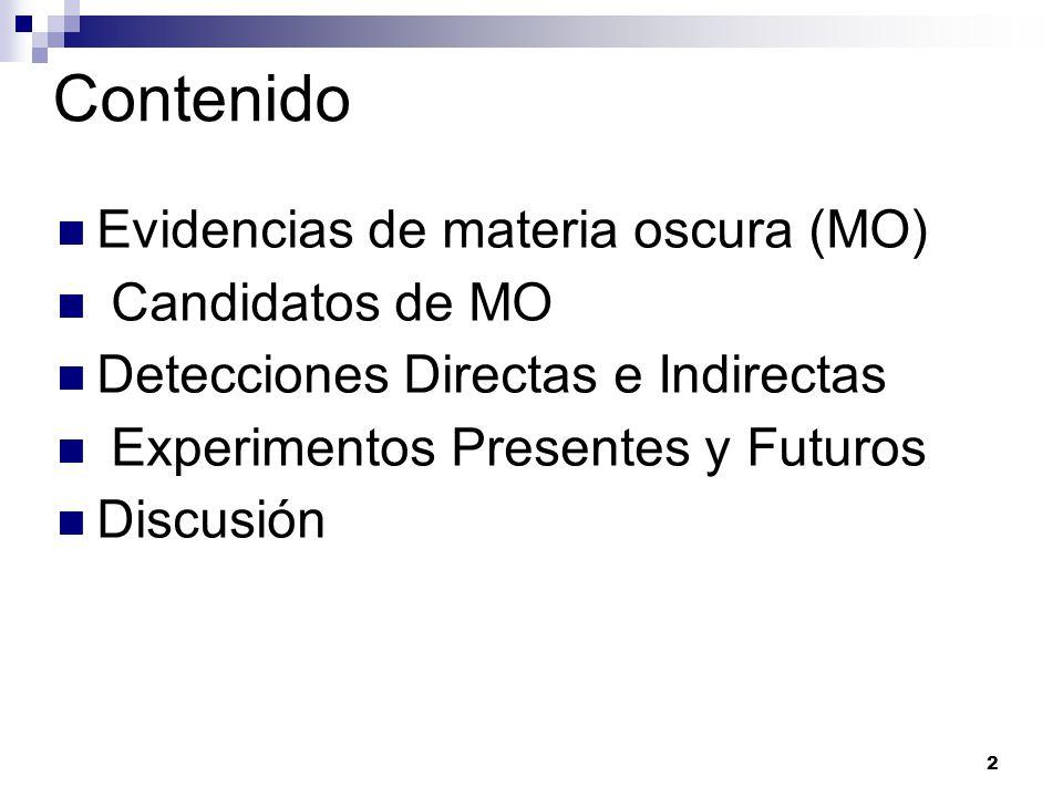 2 Contenido Evidencias de materia oscura (MO) Candidatos de MO Detecciones Directas e Indirectas Experimentos Presentes y Futuros Discusión