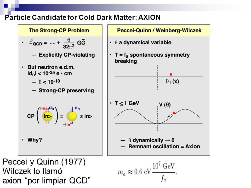 Peccei y Quinn (1977) Wilczek lo llamó axion por limpiar QCD Particle Candidate for Cold Dark Matter: AXION