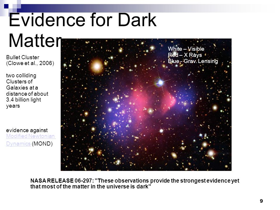 10 Evidence for Dark Matter Lambda-Cold Dark Matter (concordance) model explains cosmic microwave background observations (WMAP), as well as large scale structure observations (Sloan Digital Sky Survey) and supernovae Ia data of the accelerating expansion of the universe.