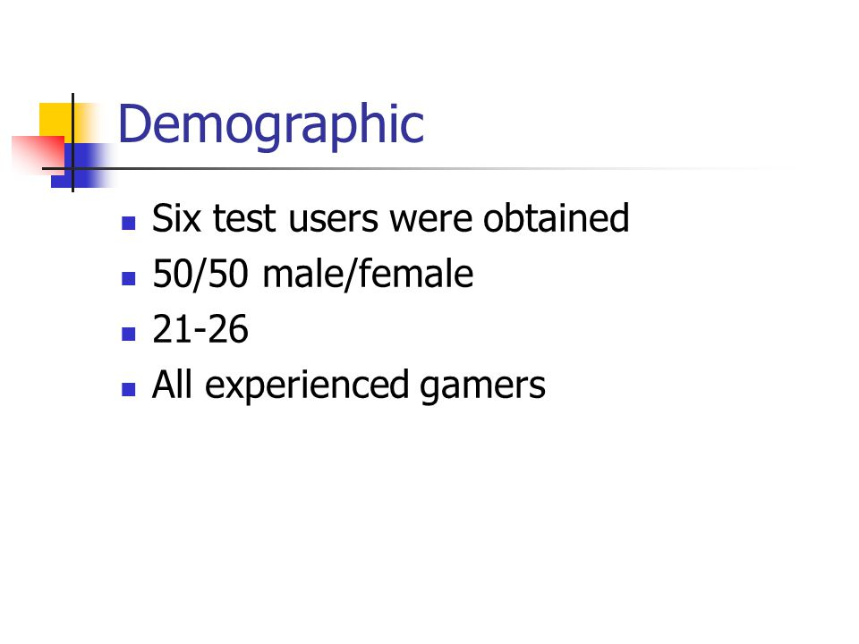 Demographic Six test users were obtained 50/50 male/female 21-26 All experienced gamers