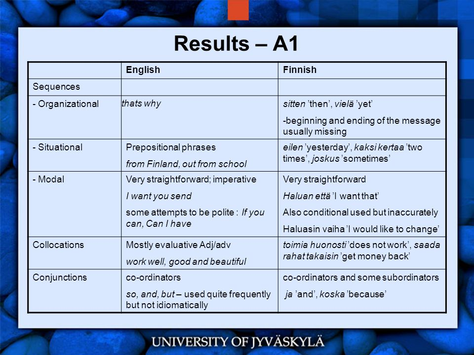 Results – A1 EnglishFinnish Sequences - Organizational thats why sitten 'then', vielä 'yet' -beginning and ending of the message usually missing - Sit