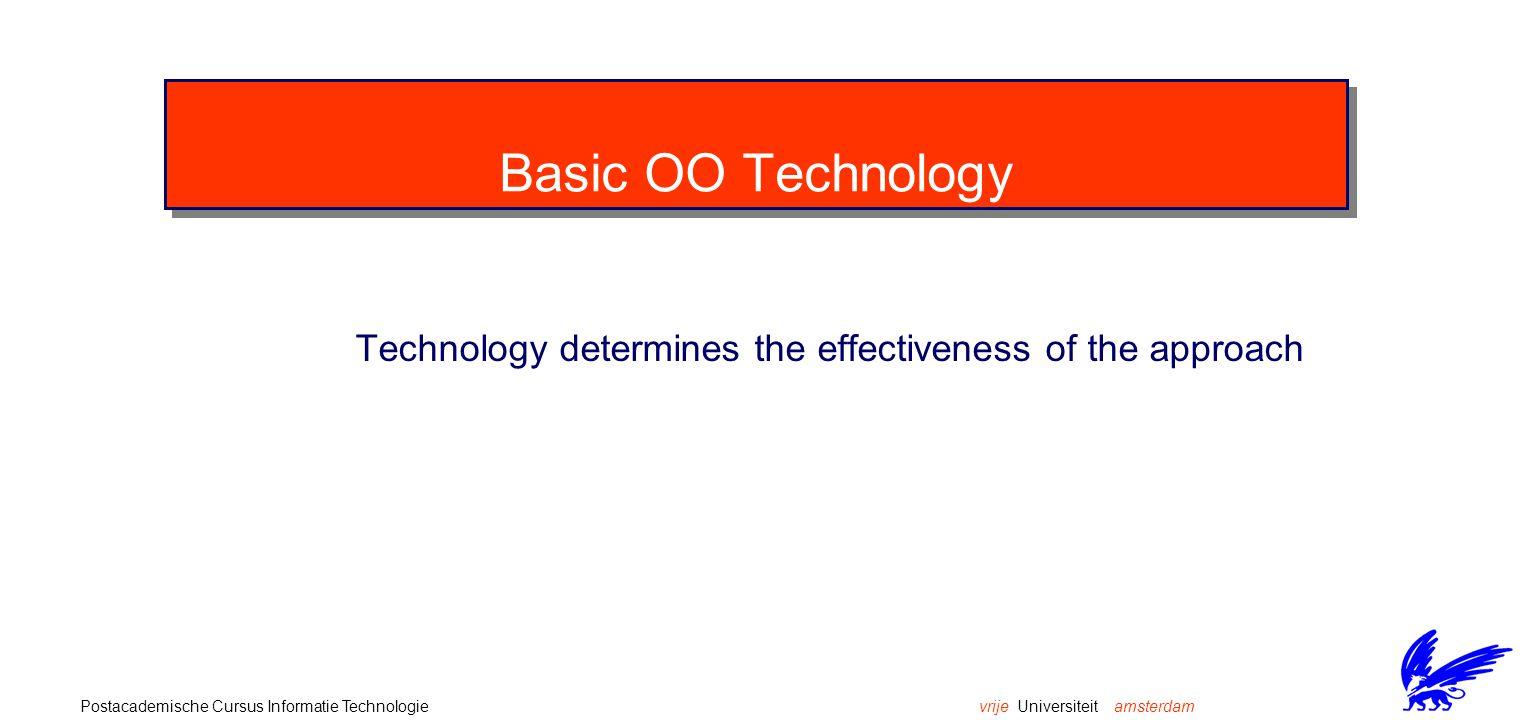 vrije Universiteit amsterdamPostacademische Cursus Informatie Technologie Basic OO Technology Technology determines the effectiveness of the approach