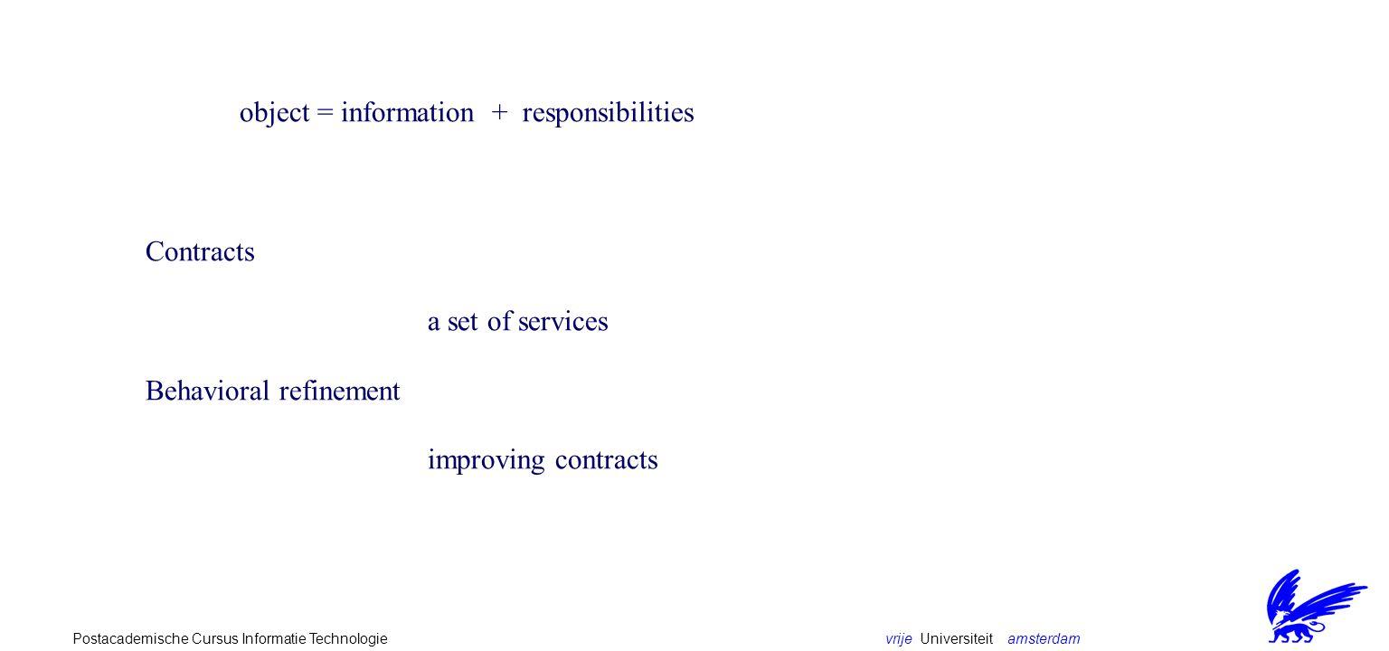 vrije Universiteit amsterdamPostacademische Cursus Informatie Technologie object = information + responsibilities Contracts a set of services Behavioral refinement improving contracts