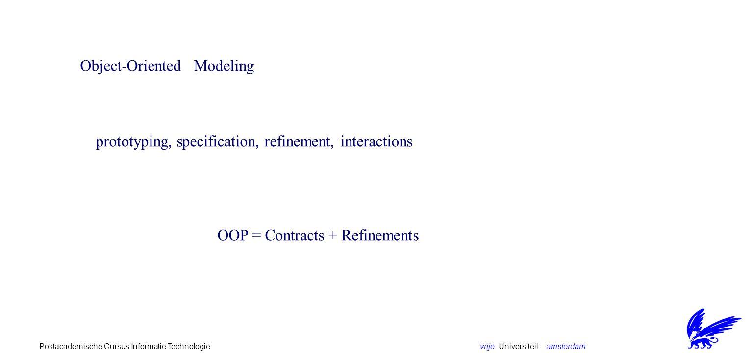 vrije Universiteit amsterdamPostacademische Cursus Informatie Technologie Object-Oriented Modeling prototyping, specification, refinement, interactions OOP = Contracts + Refinements