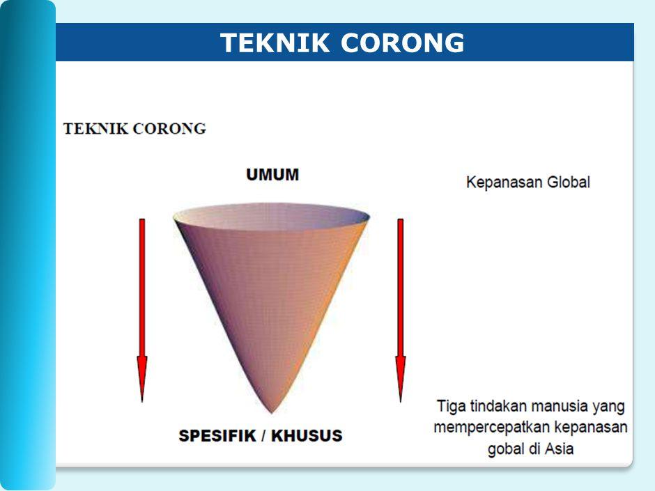 15 TEKNIK CORONG