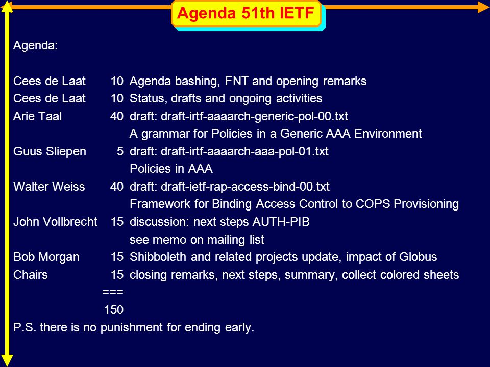 Agenda 51th IETF Agenda: Cees de Laat10Agenda bashing, FNT and opening remarks Cees de Laat10Status, drafts and ongoing activities Arie Taal40draft: draft-irtf-aaaarch-generic-pol-00.txt A grammar for Policies in a Generic AAA Environment Guus Sliepen5draft: draft-irtf-aaaarch-aaa-pol-01.txt Policies in AAA Walter Weiss40draft: draft-ietf-rap-access-bind-00.txt Framework for Binding Access Control to COPS Provisioning John Vollbrecht15discussion: next steps AUTH-PIB see memo on mailing list Bob Morgan15Shibboleth and related projects update, impact of Globus Chairs15closing remarks, next steps, summary, collect colored sheets === 150 P.S.